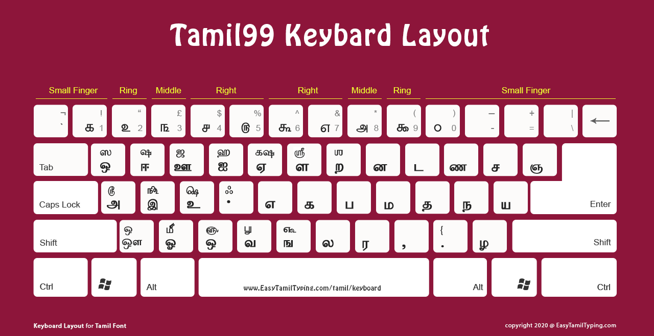 Standard Tamil keyboard layout ideal for online.